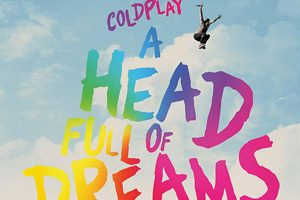 "Doku: Coldplay- A Head Full Of Dreams @ <a href=""http://www.cityflyer.at/listing/cinema-paradiso/"">Cinema Paradiso</a>"